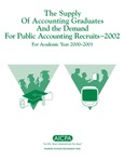 Supply of accounting graduates and the demand for public accounting recruits, 2002, for academic year 2000-2001 by Beatrice Sanders, Robert P. Manthey, and Leticia B. Romeo