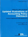 Updated illustrations of accounting policy disclosure : a survey of applications of APB opinion no. 22; Financial report survey, 15