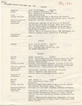 Supplement- Faculty Data Bank, May 1975 by Author Unknown