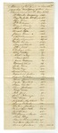 List of leaseholders and rents due for the Davis Bend Plantation, 1866