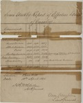 Semi-Weekly Report of Effective Strength of Cavalry (10 April 1865) by Wade Hampton (1818-1902)