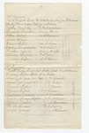 Series 4. Civil War Reports, Rosters, Etc.: Box 4: Folder 12: Scan 1 by Author Unknown