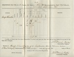 Requisition for Fuel (no. 29). 88th O.V.I. Co. K. (September 1864)