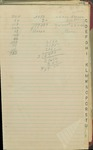 R. L. Mitchell's Farm Ledger. Box 4: Folder 2 by Bobby Mitchell