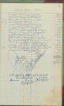 R. L. Mitchell's Farm Ledger. Box 4: Folder 3 by Bobby Mitchell