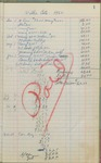 R. L. Mitchell's Farm Ledger. Box 4: Folder 4 by Bobby Mitchell