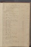 King and Anderson Plantation Ledger 4 by King and Anderson Plantation