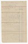 Receipt: Dr. Henry C. Pope Drug Store for B. H. Wade, 3 November 1900 by Prospect Hill Plantation