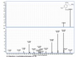 2,5-Dimethoxy-4-methylphenethylamine by Bharathi Avula, Ji-Yeong Bae, Amar G. Chittiboyina, Yan-Hong Wang, Mei Wang, and Ikhlas A. Khan