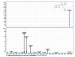 5-Dihydrobenzofuranpyrovalerone by Bharathi Avula, Ji-Yeong Bae, Amar G. Chittiboyina, Yan-Hong Wang, Mei Wang, and Ikhlas A. Khan