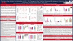 Premature Age-Related Co-Morbidities In HIV-1 Tat Transgenic Mice That Are Moderated By Aging and Endocrine Status by Alaa N. Qrareya, Fakhri Mahdi, Nicole Ashpole, and Jason Paris