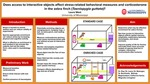Does access to interactive objects affect corticosterone and stress-related behavioral measures in the zebra finch (Taeniopygia guttata)? by Laura West and Lainy B. Day